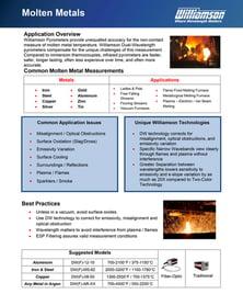 wilir-molten-metals-app-note-cover-graphic